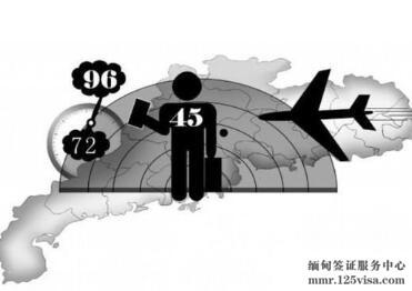 持普通护照国际机场入境缅甸免签国家