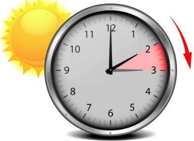 办理缅甸签证最快需要几天?